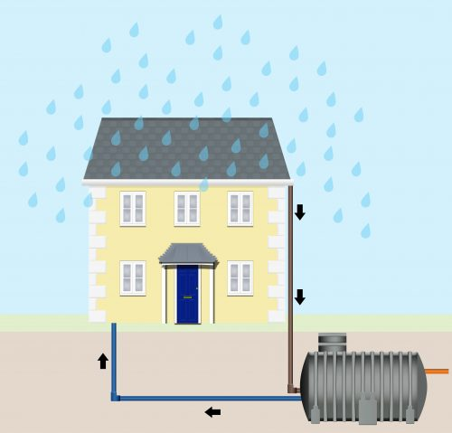 rainwater harvesting in the home